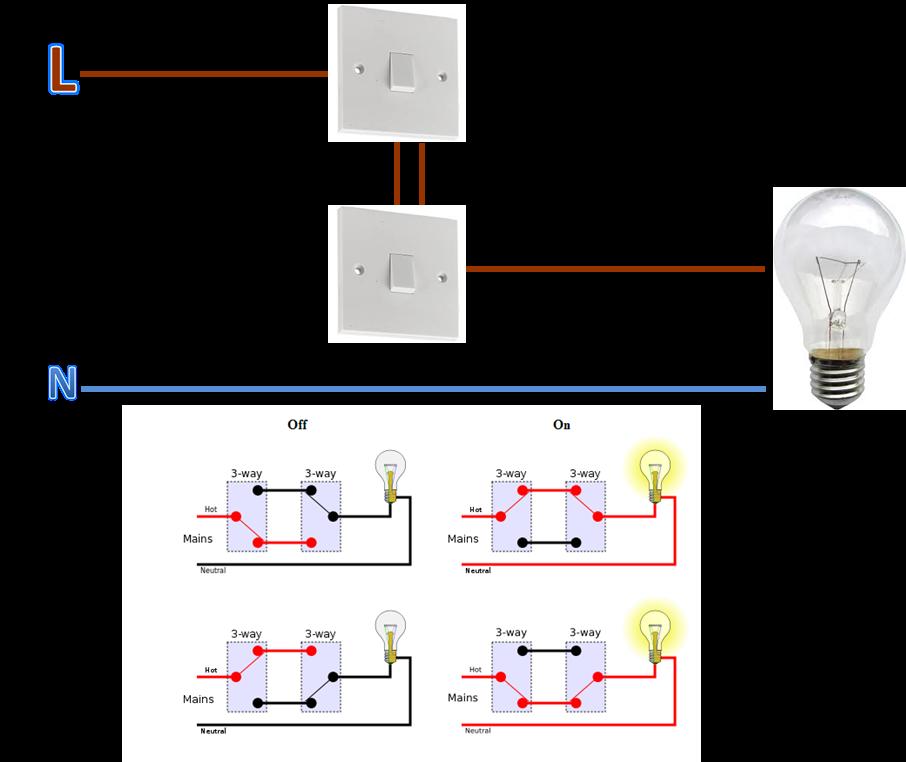 Cara Pemasangan Suiz Lampu Dua Hala