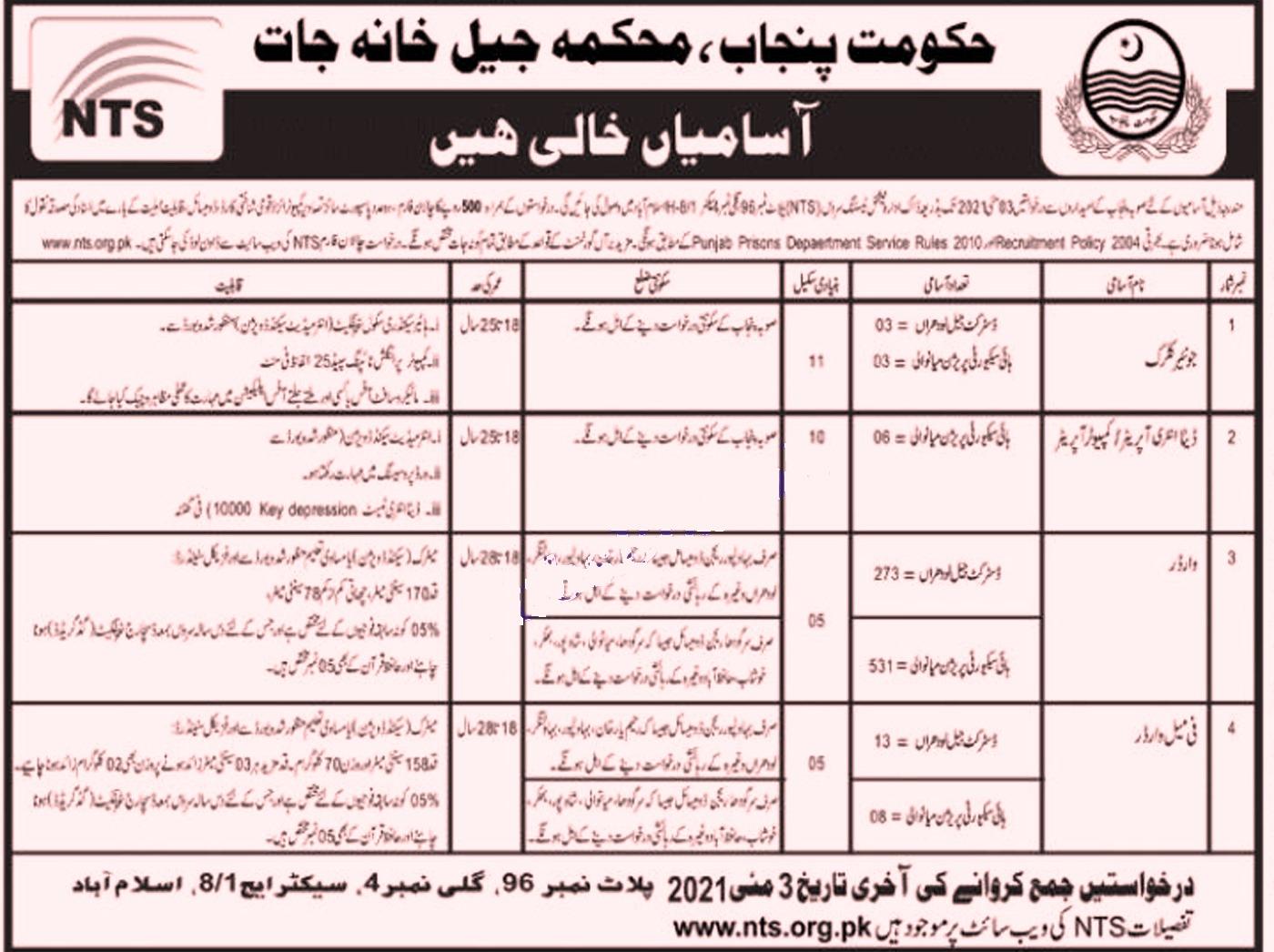 Prison Punjab Department Jobs 2021 Online Apply nts.org.pk