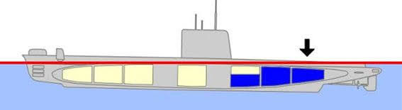 Compartimentos afectados por el agua en el submarino Tonelero (Marihna Brasil).