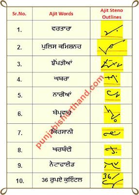 02-june-2020-punjabi-shorthand-outlines