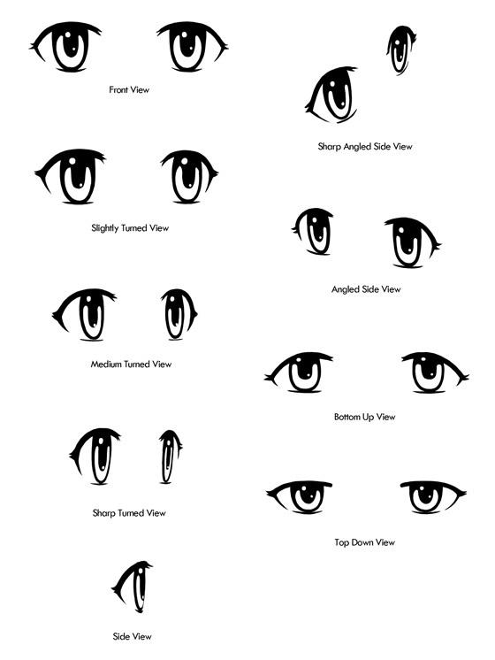 Mata anime diambil dari sudut yang berbeda