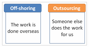 offshoring & outsourcing difference