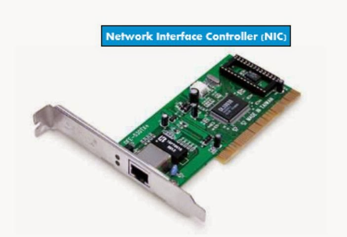 NIC Network Device