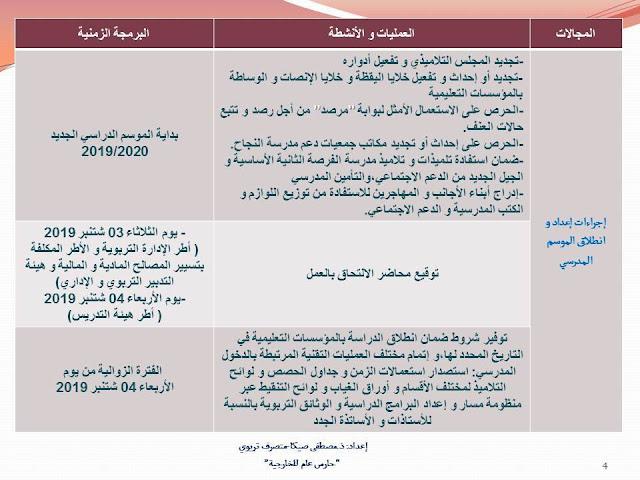 إجراءات و عمليات تنظيم السنة الدراسية 2019/2020 على صعيد المؤسسات التعليمية بمختلف الأسلاك.