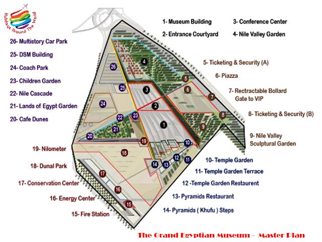 Grand Egyptian Museum -  Master Plan