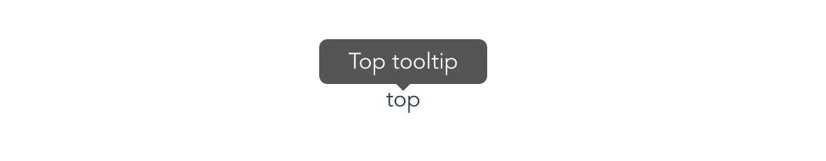 Create CSS tooltip for all positions