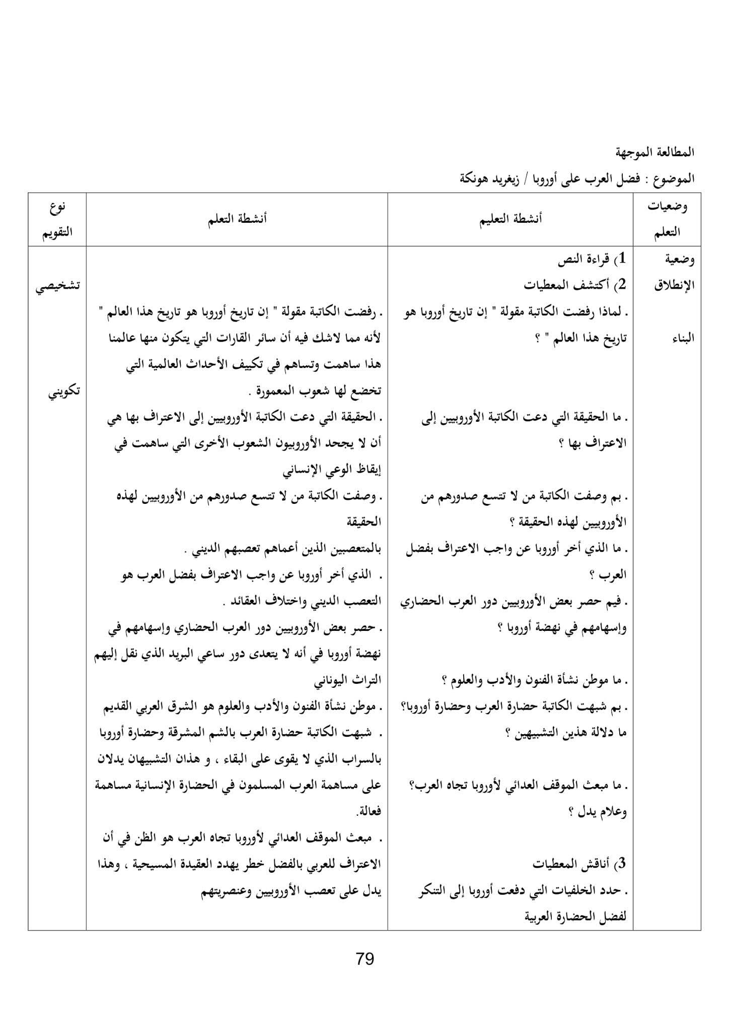 تحضير نص فضل العرب على أوروبا 1 ثانوي علمي