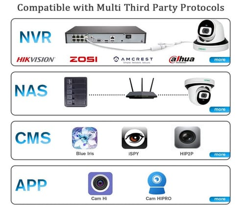 SV3C Home Surveillance Dome Cameras with Two-Way Audio