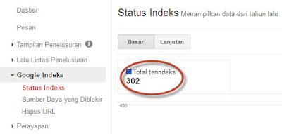 status index blog wemaster