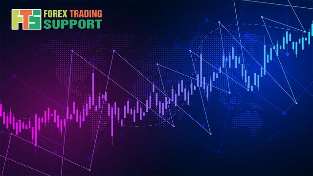 Giới thiệu forex trading support