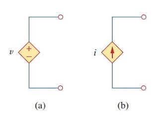 dependent source symbol