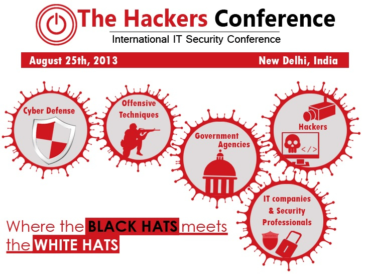 CALL FOR PAPERS - The Hackers Conference 2013