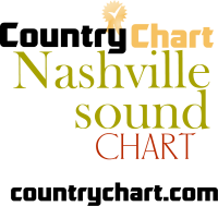Top CD and Vinyl in Nashville Sound and Countrypolitan Music