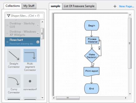 Flowchart merupakan simbol yang sudah tertentu yang menggambarkan urutan proses dengan detail dan hubungan antara suatu proses dengan yang lainnya dalam suatu Program. Dengan menggunakan bantuan Flowchart dapat juga untuk menguraikan aktivitas yang terjadi dalam sistemnya.    Flowchart sering juga disebut sebagai  diagram alir yang terdiri dari simbol yang sudah ditentukan. Diagram alir atau Flowchart tersusun berdasarkan algoritma yang terdiri dari sebuah program yang dijalankan, tujuannya adalah untuk mempermudah Bahasa Programnya.     Ada pun manfaat Flowchart untuk mempermudah Perancangan Program adalah Mempermudah membuat Program, menggambarkan struktur Proses dan supaya memahami hubungan antara langkah-langkah dengan Proses yang berbeda.    Disini ada 10 aplikasi untuk membuat Flowchart Diagram lengkap dengan Penjelasannya yaitu :    1. Microsoft Visio      Microsoft Visio merupakan Program aplikasi computer yang sering digunakan untuk membuat diagram, Flowchart atau biasa disebut diagram alir, brainstorm, dan juga dapat membuat diagram alur serta desain teknik. Aplikasi ini menggunakan Grafik vector untuk membuat diagram-diagramnnya.    Aplikasi ini dapat digunakan untuk membuat diagram, dan diaplikasi visio ini dapat juga untuk  membantu anda dalam pembuatan diagram untuk menggambarkan informasi ataupun sistem dari penjelasan dalam bentuk teks menjadi satu diagram dalam bentuk gambar dan juga penjelasan yang singkat.    Kelebihan Aplikasi Microsoft Visio ini yaitu Cara Penggunaannya sangat mudah, lebih banyak pilihan gambar-gambar disbanding versi yang lama, Tools- toolsnya mudah dimengerti dan Lebih memudahkan kita untuk menggambar denah gambar sesuai Keinginan kita      2. Pencil    Aplikasi Pencil adalah Aplikasi yang mudah digunakan untuk membuat prototype antarmuka pengguna grafis atau disebut dengan GUI. GUI ini digunakan untuk Pembuatan pada mockup yang popular dalam Pengguna PC.     Aplikasi ini memiliki berbagai bentuk bawaan dalam menggambar jenis 