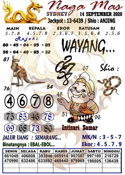 Syair Sydney Naga Mas