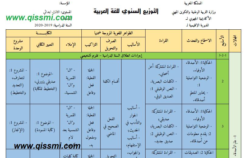 التوزيع السنوي المفيد في اللغة العربية للمستوى الثالث وفق المنهاج المنقح