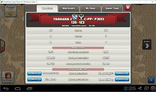 Clan TARAKAN 2, Pembantai Clan Level Atas