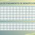 13º dos segurados do INSS começa a ser pago dia 25/11