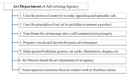 art department of advertising agency