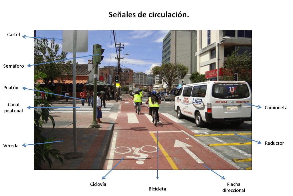 Spaanse woorden señales de circulación