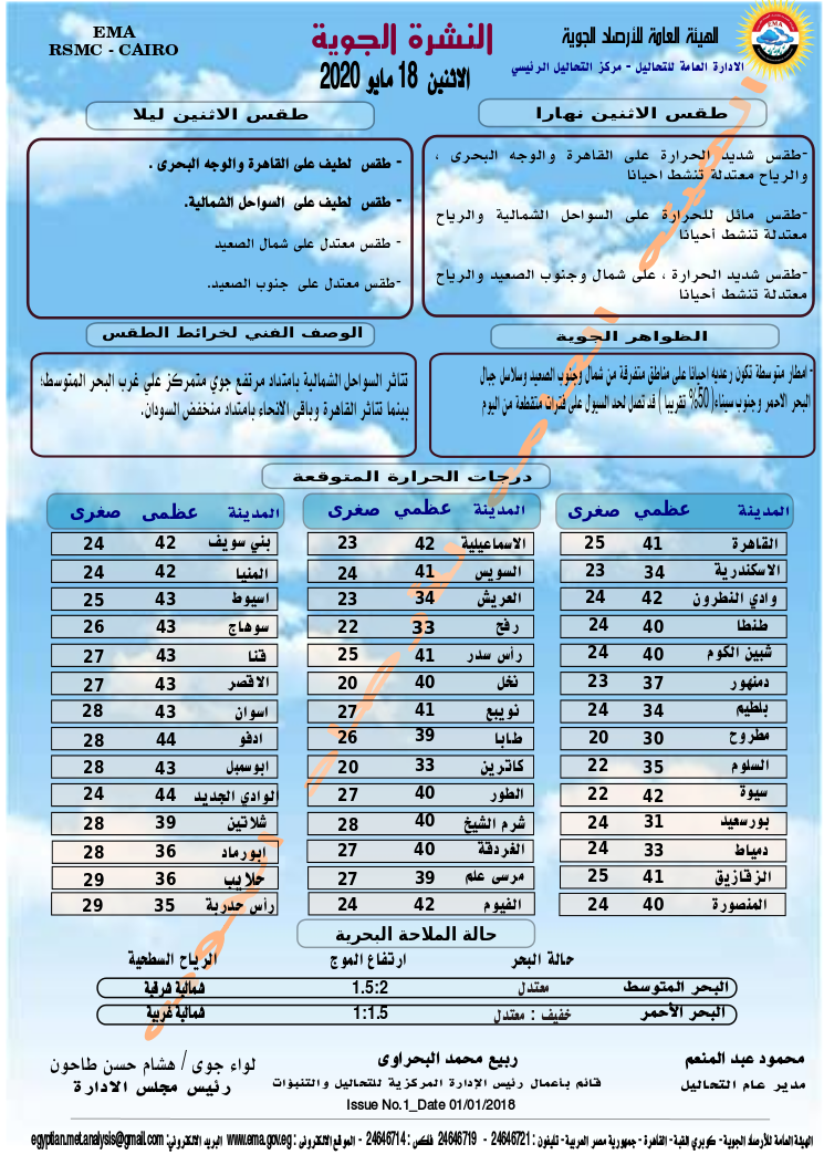 اخبار طقس الاثنين 18 مايو 2020 النشرة الجوية فى مصر