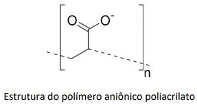 Estrutura do polímero aniônico poliacrilato