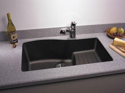 Tips Memilih Kitchen Sink