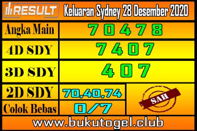 Keluaran Sydney 28 Desember 2020