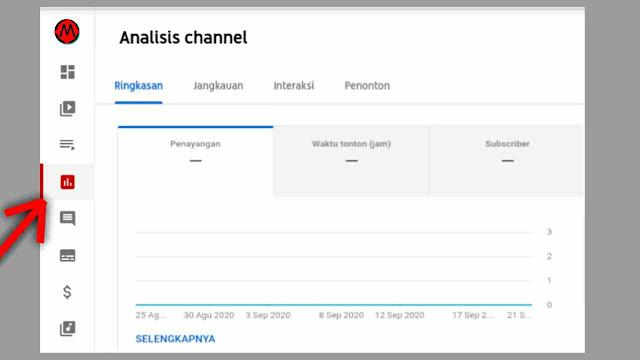 Cara Melihat Jumlah Jam Tayang Channel YouTube di HP & PC