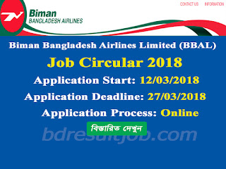 BBAL Recruitment Circular 2018