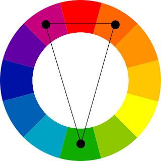 Cores meio complementares no círculo cromático