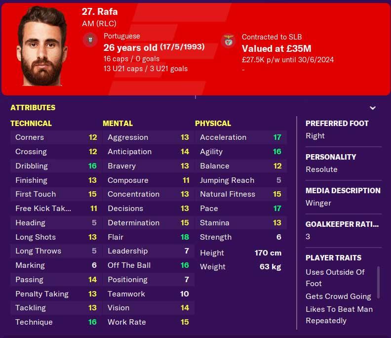 Rafa Football Manager 2021