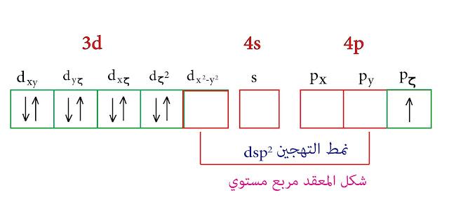 نظرية رابطة التكافؤ التهجين هو dsp² النحاس الثنائي