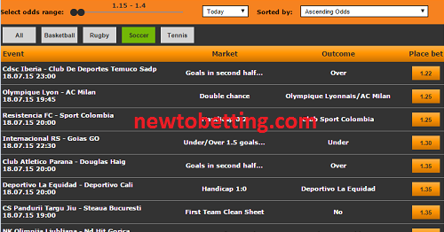 Nairabet binary options