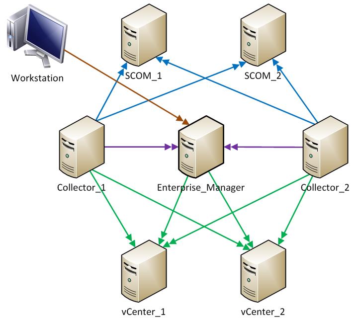 Cosonok's IT Blog: September 2012