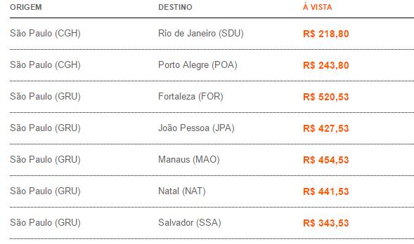 Gol linhas Aéreas voos saindo de São Paulo para 7 destinos nacionais