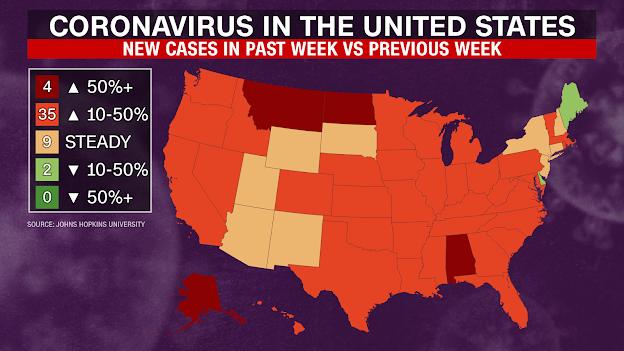 Pelo menos 39 estados dos EUA estão relatando casos crescentes de coronavírus