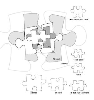 puzzle parça ölçüleri