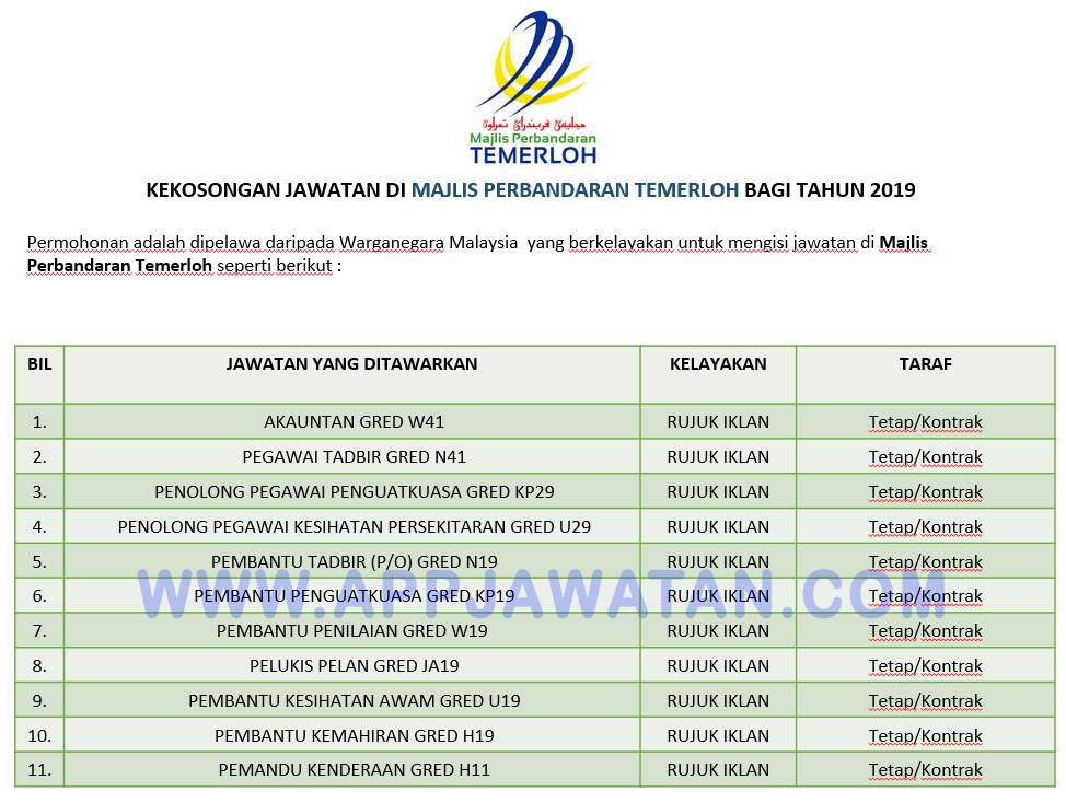 Jawatan Kosong Terkini Di Majlis Perbandaran Temerloh Appjawatan Malaysia