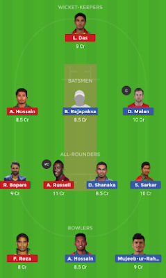 RAR vs CUW dream 11 team | CUW vs RAR