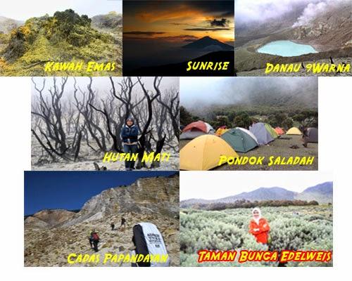 Objek Wisata Alam Kawah Papandayan