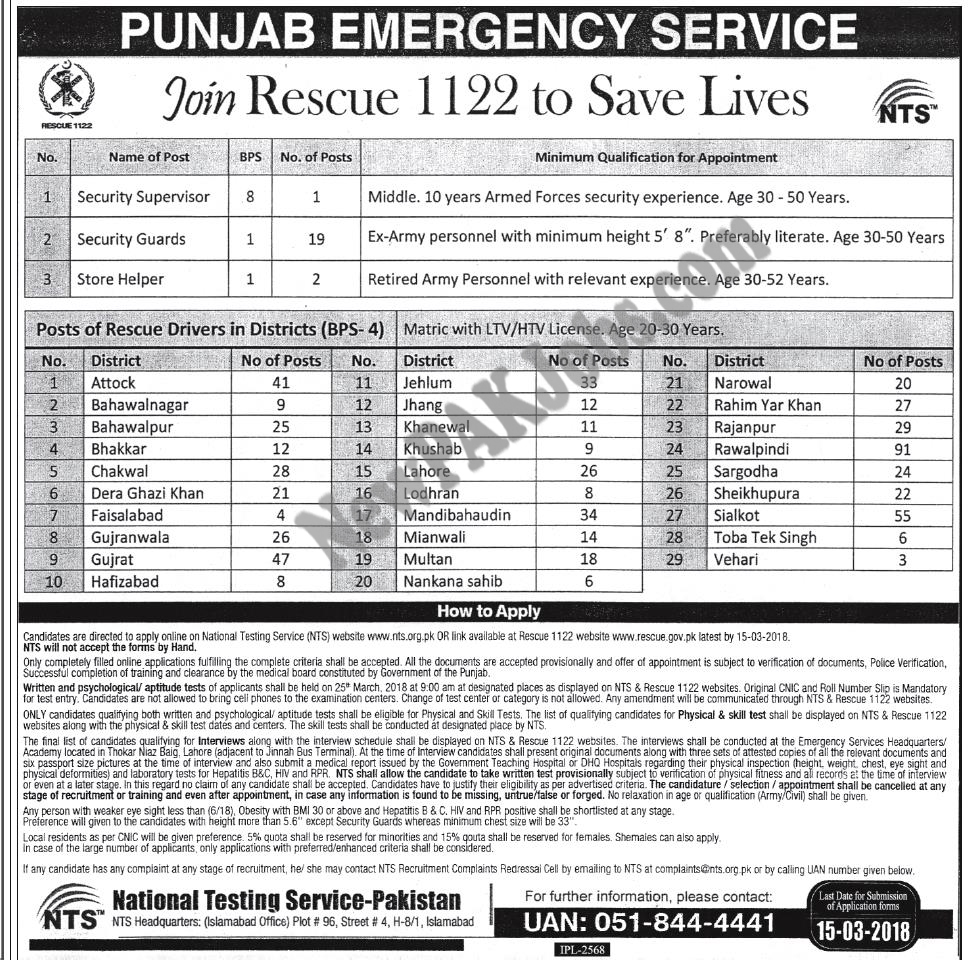 Join Rescue 1122 Punjab Emergency Service Rescue as Supervisor