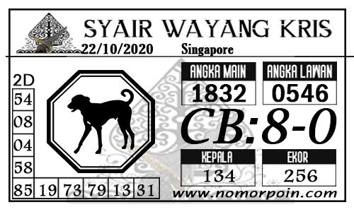 Kode syair Singapore Kamis 22 Oktober 2020 180
