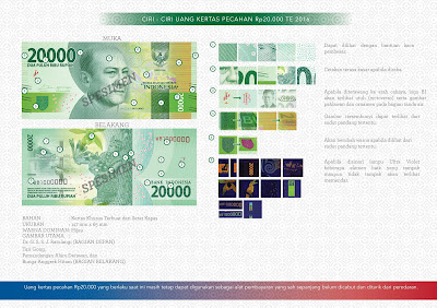uang baru NKRI Rp.20.000