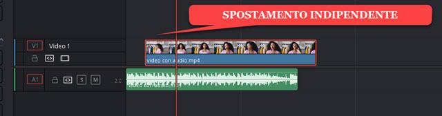 spostamento indipendente delle clip audio video