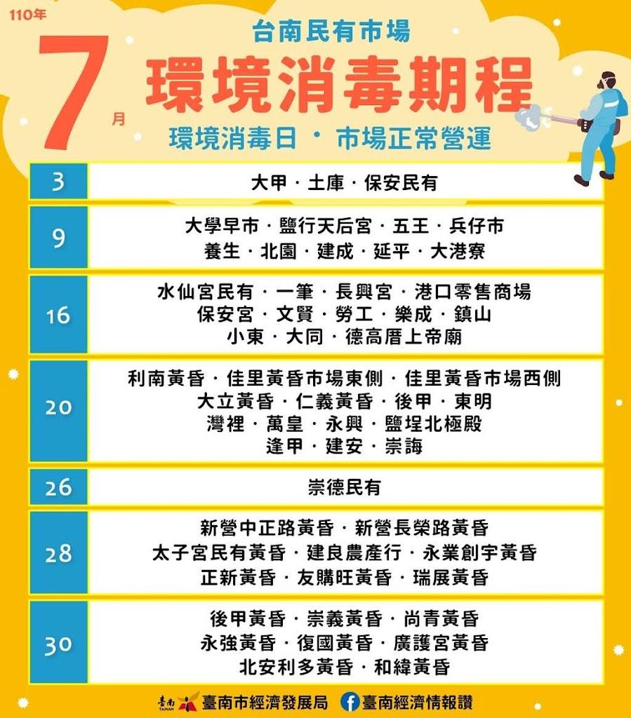 台南市公/民有市場110年7月環境消毒期程表|環境消毒日、市場依然會正常營運