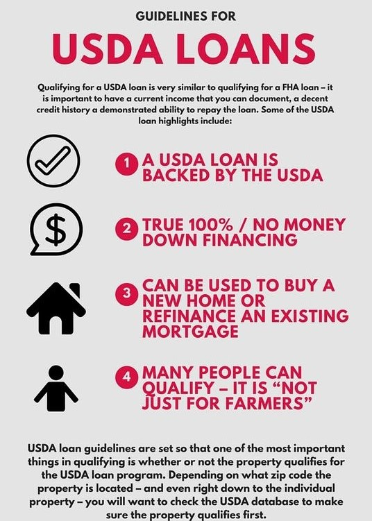 USDA Lender Kentucky