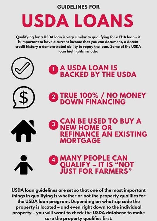 USDA Lender Kentucky