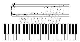Ritmo Y Sonido Del Lenguaje Musical Instrumentos