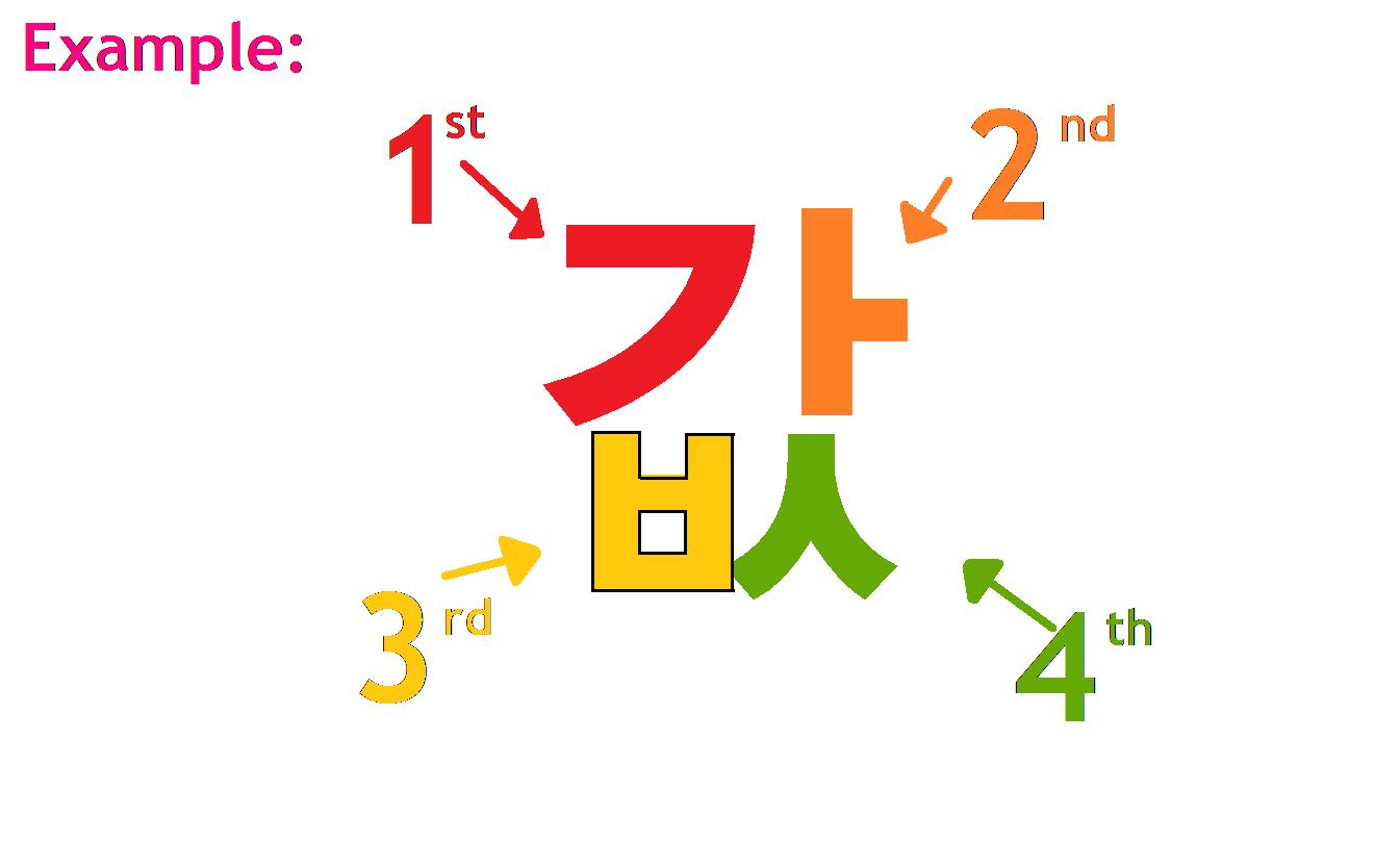 Study Korean Together Details Of The Korean Alphabet Pt2
